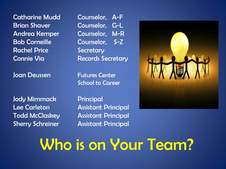 Who is on your team
