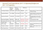 general fund expenditures 2011 12 operating budget and 2011 12 projections