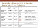 general fund revenue 2011 12 operating budget and 2011 12 projections