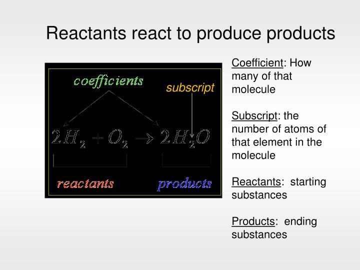 Reactants react to produce products