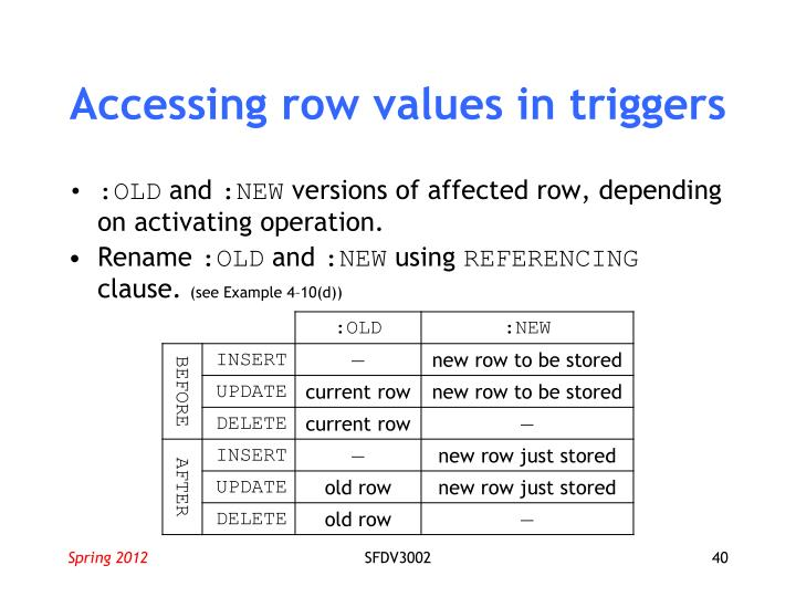 Accessing row values in triggers