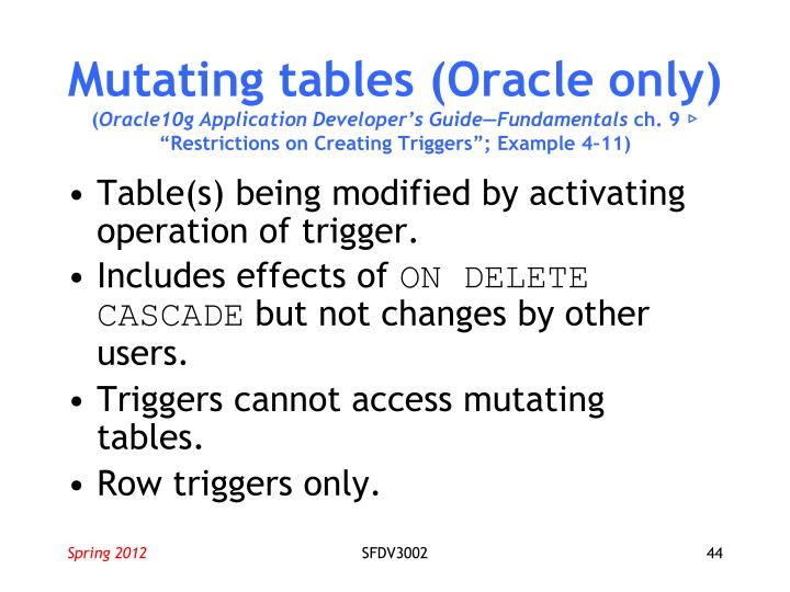 Mutating tables (Oracle only)