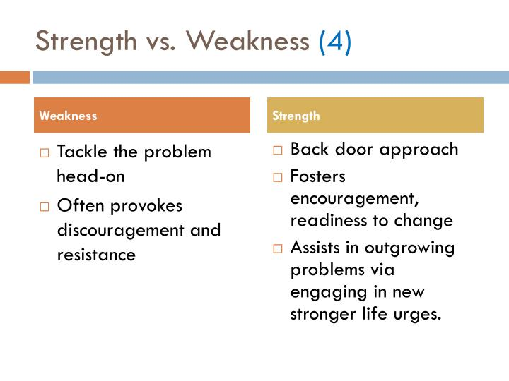 Strength vs. Weakness