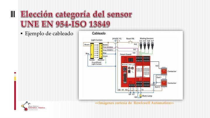 Elección categoría del sensor