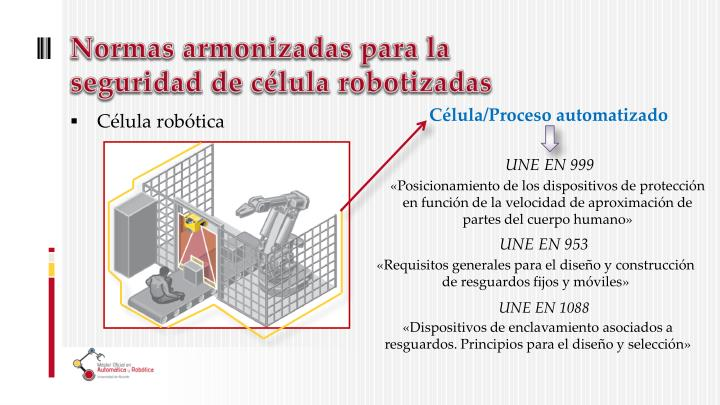 Normas armonizadas para la seguridad de célula robotizadas