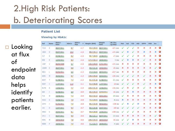 2.High Risk Patients: