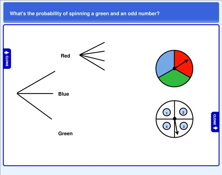 What's the probability of spinning a green and an odd number?