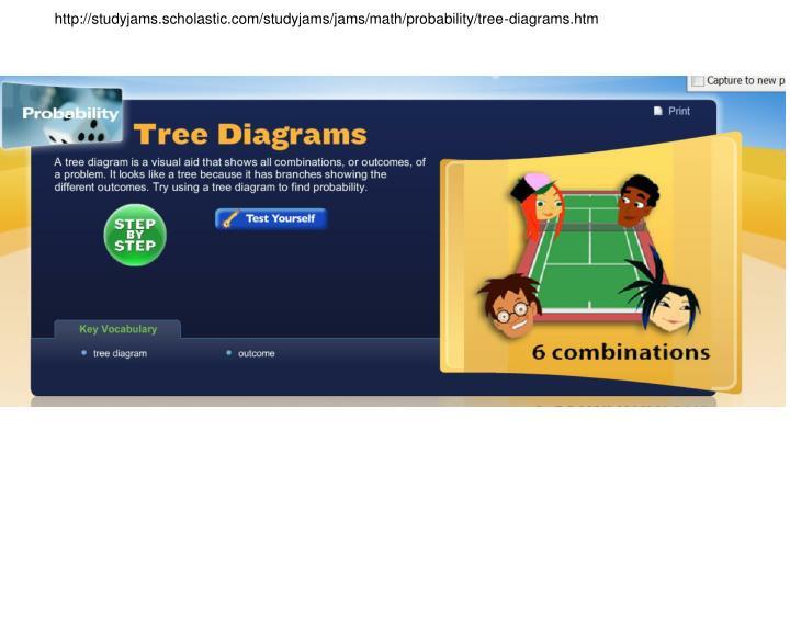 http://studyjams.scholastic.com/studyjams/jams/math/probability/tree-diagrams.htm