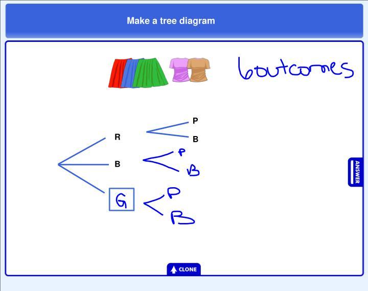 Make a tree diagram