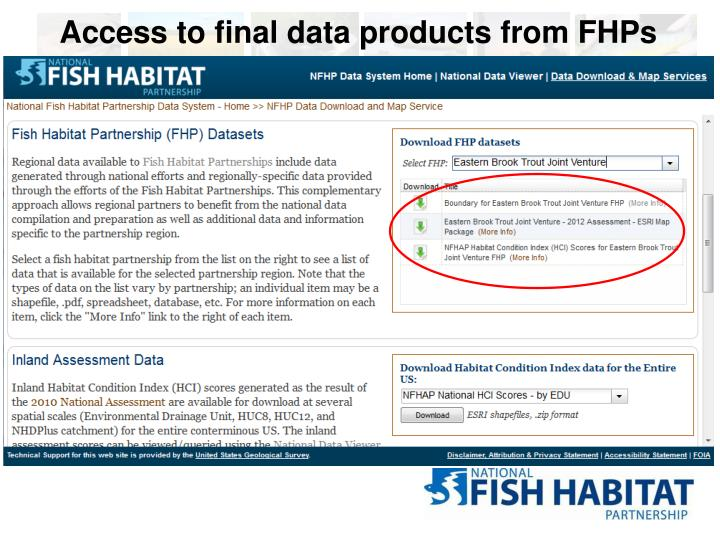 Access to final data products from FHPs