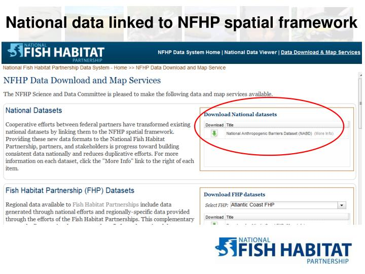 National data linked to NFHP spatial framework
