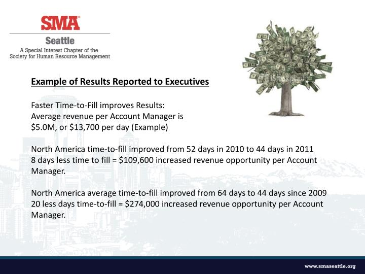 Example of Results Reported to Executives