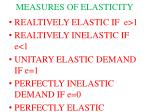 measures of elasticity