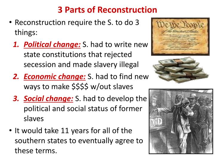 3 Parts of Reconstruction