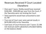 revenues received if court located elsewhere