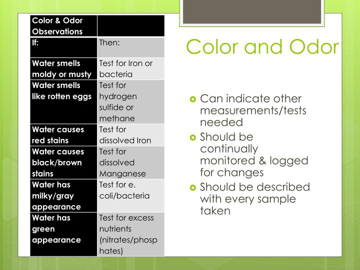 Color and Odor