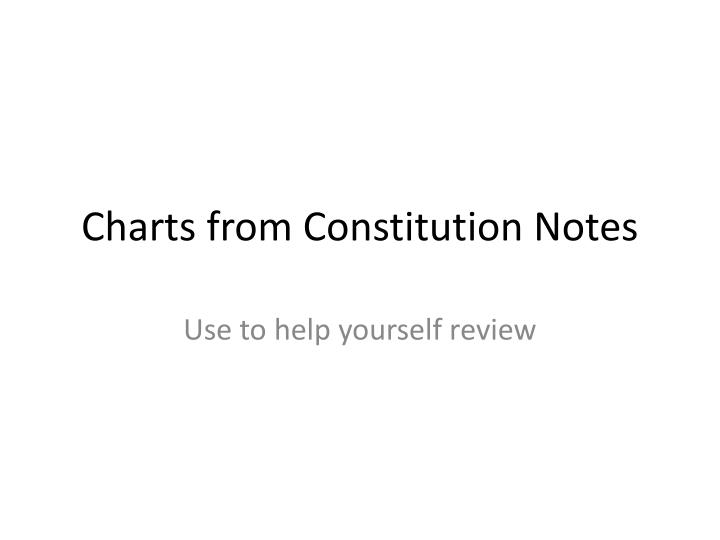 Charts from Constitution Notes