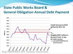 state public works board general obligation annual debt payment
