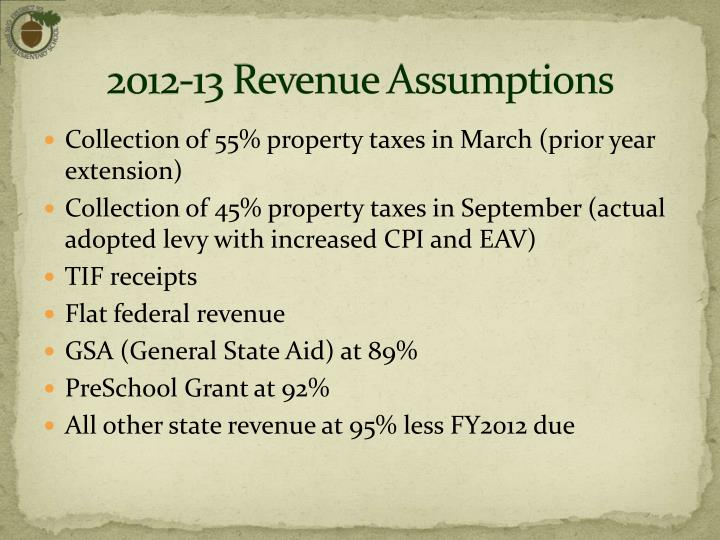 2012-13 Revenue Assumptions