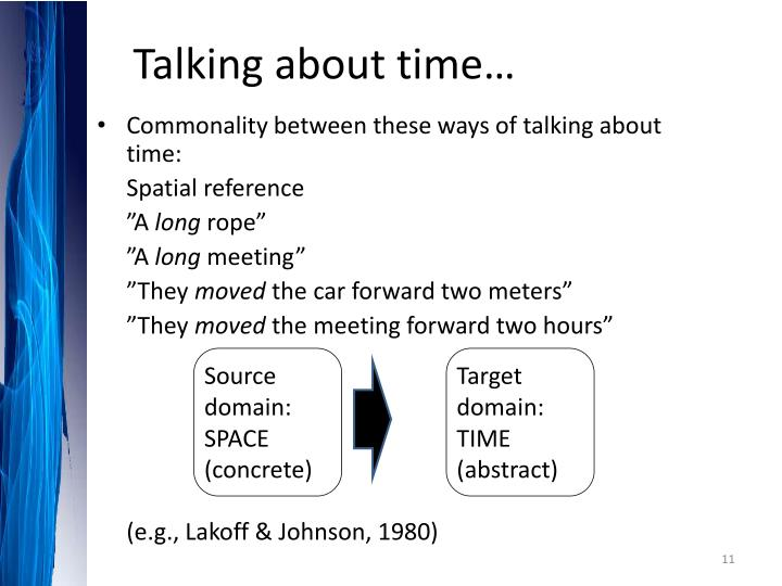 Talking about time…