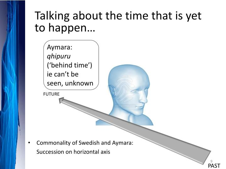 Talking about the time that