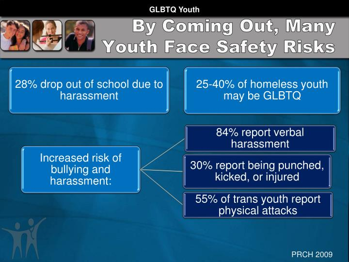 By Coming Out, Many Youth Face Safety Risks