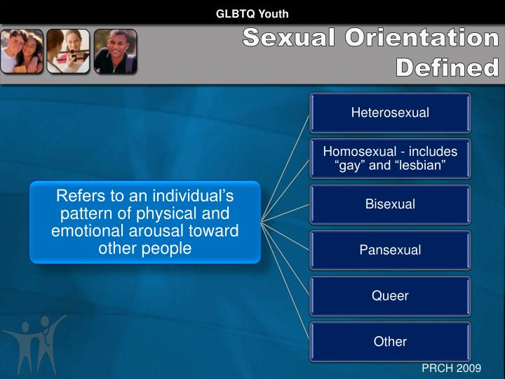 Sexual Orientation Defined