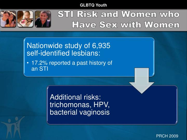 STI Risk and Women who Have Sex with Women