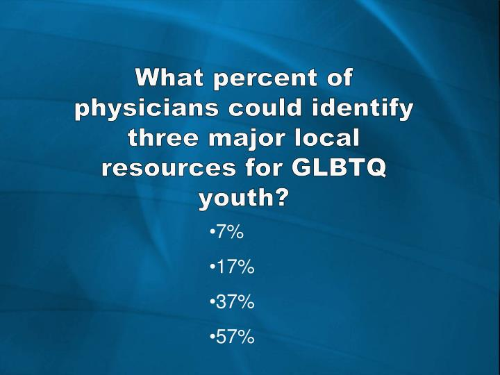 What percent of physicians could identify three major local resources for GLBTQ youth?