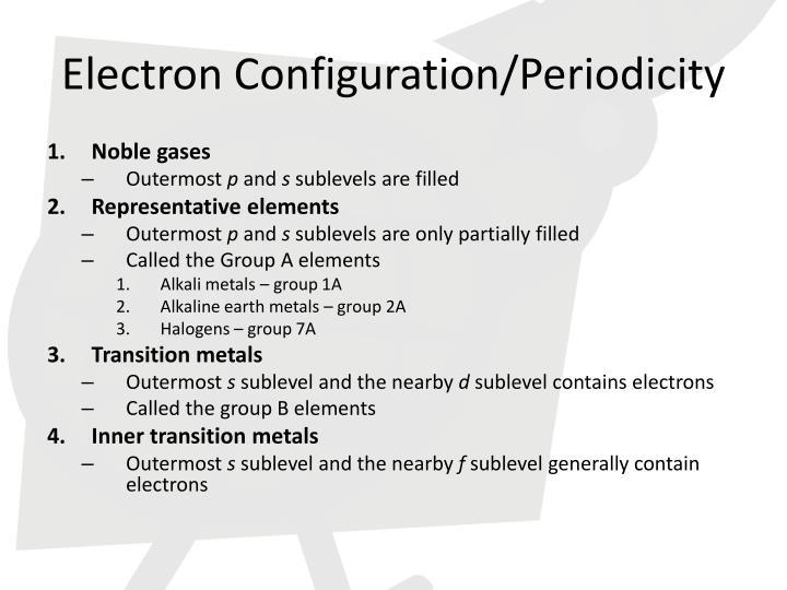 Electron Configuration/Periodicity