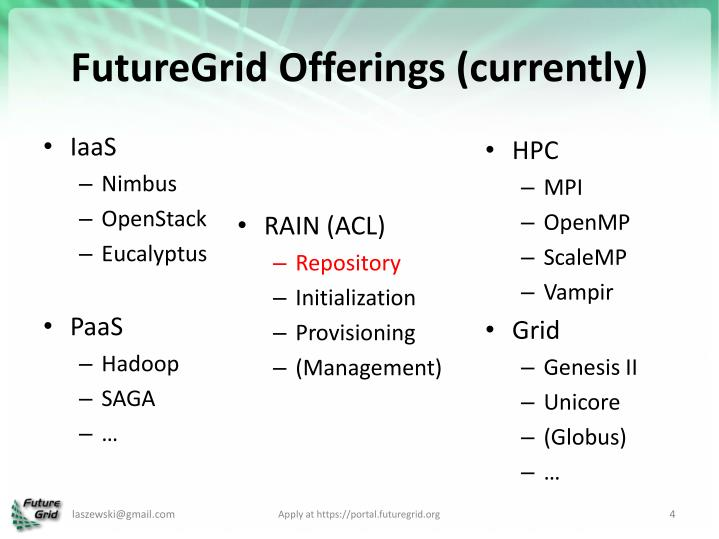 FutureGrid Offerings (currently)