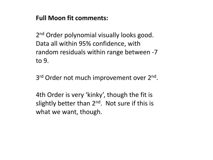 Full Moon fit comments:
