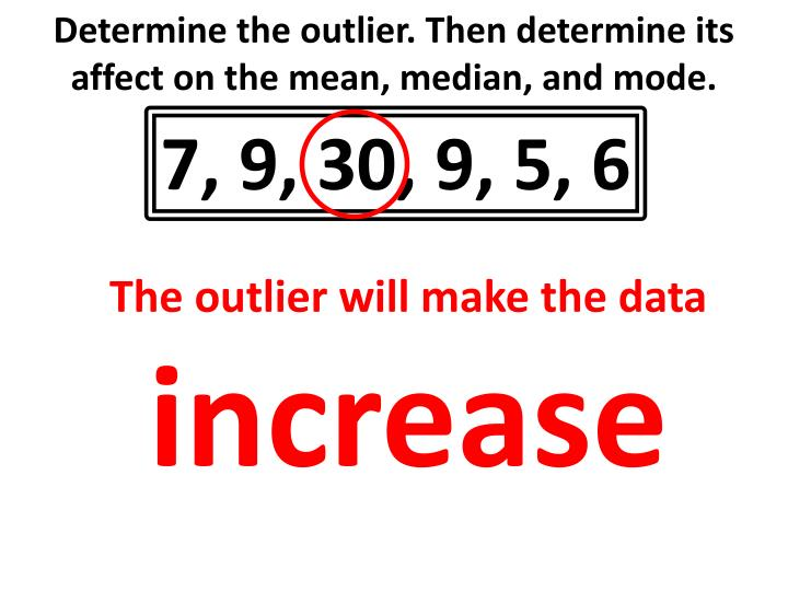 Determine the outlier. Then determine its affect on the mean, median, and mode.