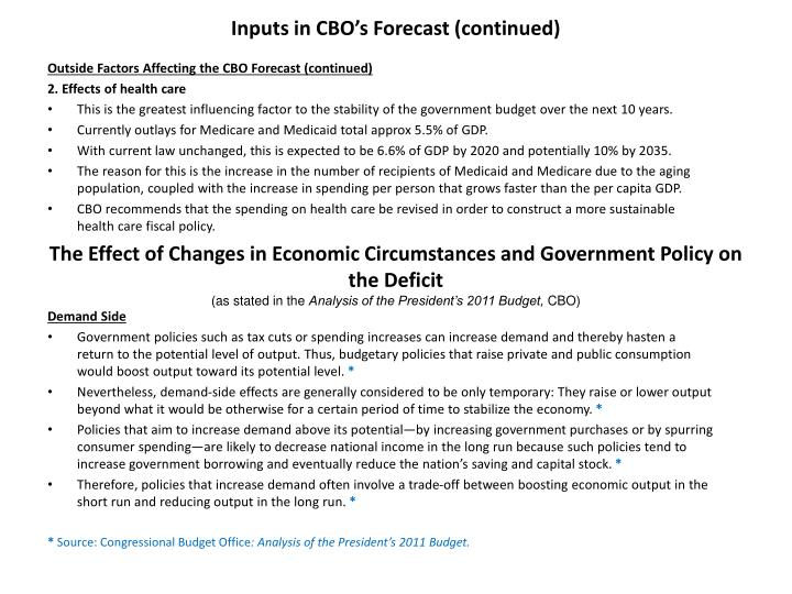 Inputs in CBO's Forecast