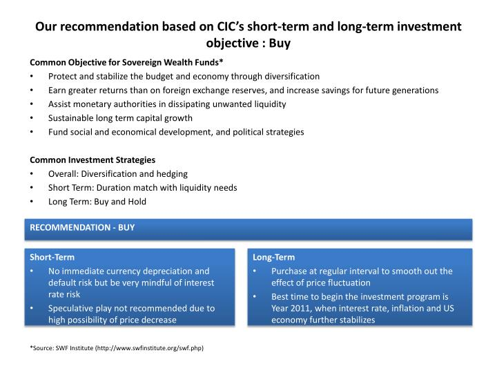 Our recommendation based on CIC's short-term and long-term investment objective : Buy