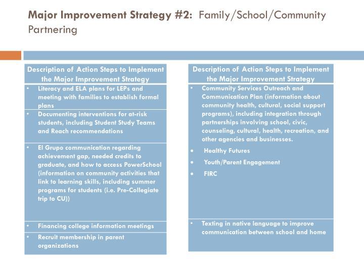 Major Improvement Strategy #2: