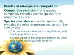 results of interspecific competition