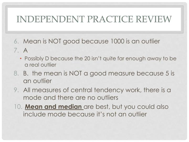 Independent practice review