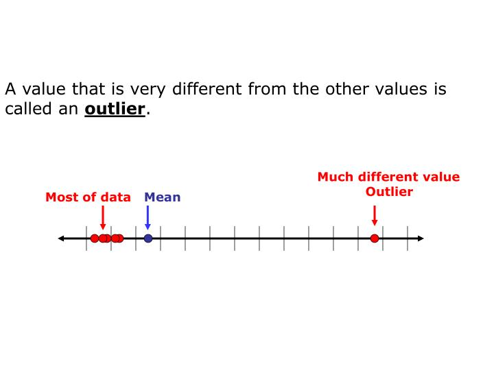 A value that is very different from the other values