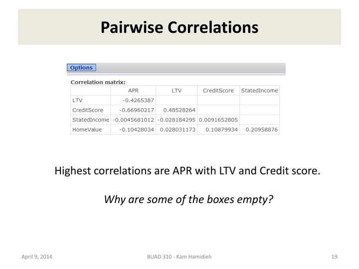 Pairwise Correlations