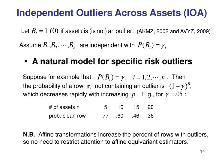 Independent Outliers Across Assets (IOA)