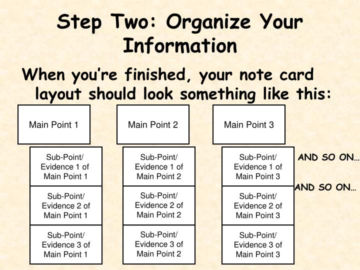 Step Two: Organize Your Information