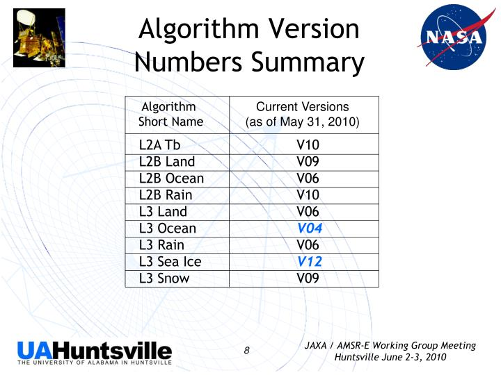 Algorithm Version Numbers Summary