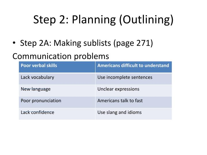 Step 2: Planning (Outlining)