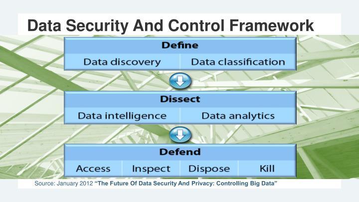 Data Security And Control Framework