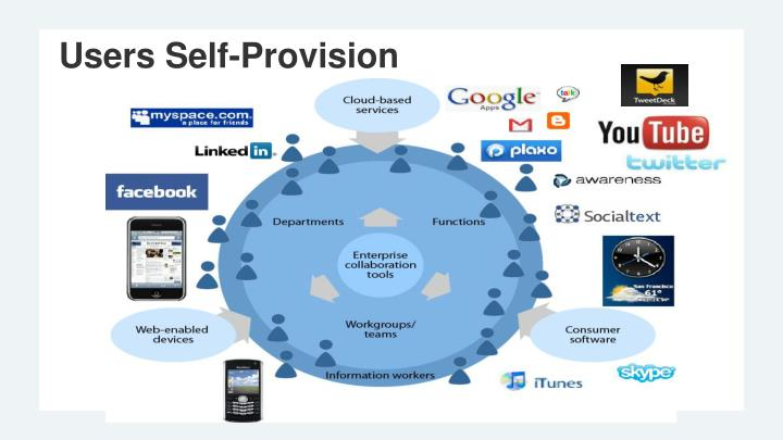 Users Self-Provision