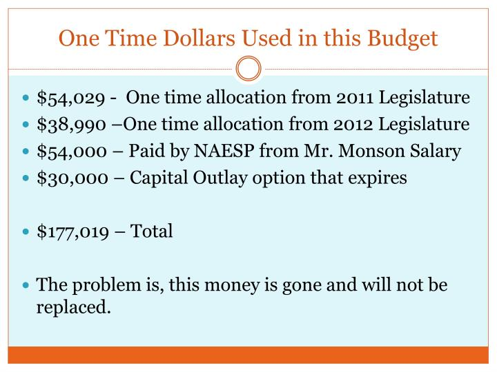 One Time Dollars Used in this Budget