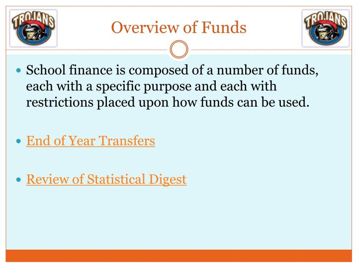Overview of Funds