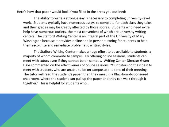 Here's how that paper would look if you filled in the areas you outlined: