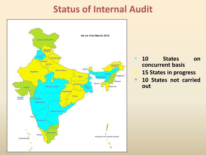 Status of Internal Audit